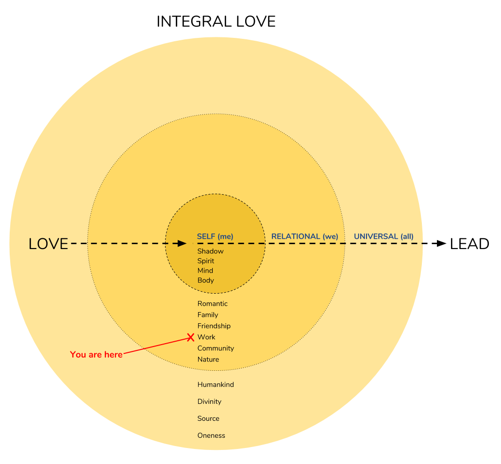 Andy-Swindler-Integral-Love-v2-Lead-From-Love-Work